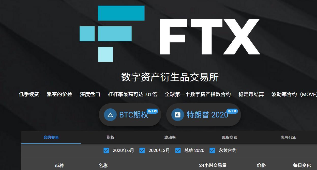 FTX交易所B轮融资目标1500万美元,预计一年内员工数翻番