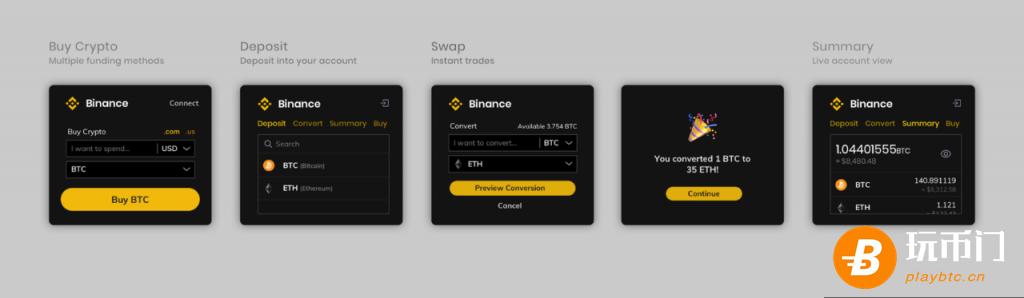 Brave浏览器携手币安交易所,让用户可以在浏览器里面炒币