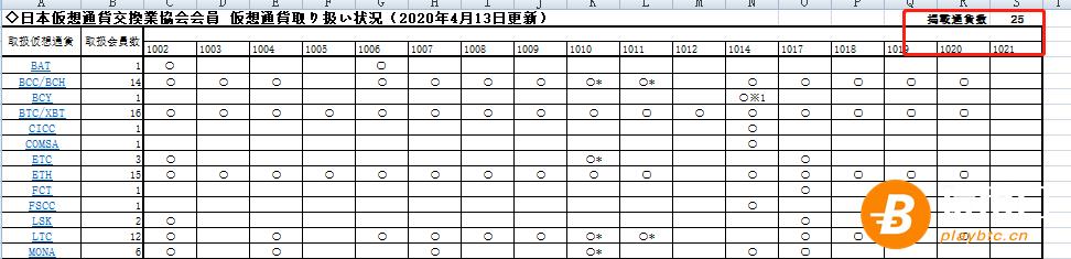日本金融厅审批文件