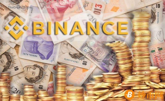 币安Binance为南非兰特推出便利的存取款功能