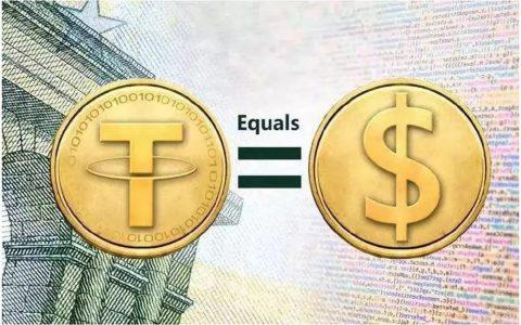 火币网USDT购买、提币有手续费吗?